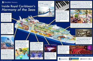 cw-infographic-Royal Caribbean Harmony of the Seas